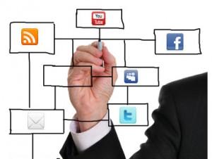 Cómo preparar tu Social Media Plan