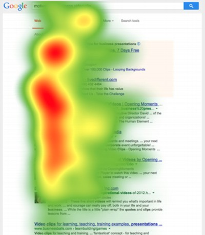 Mapa de calor a través Eye Tracking para posicionar mi web