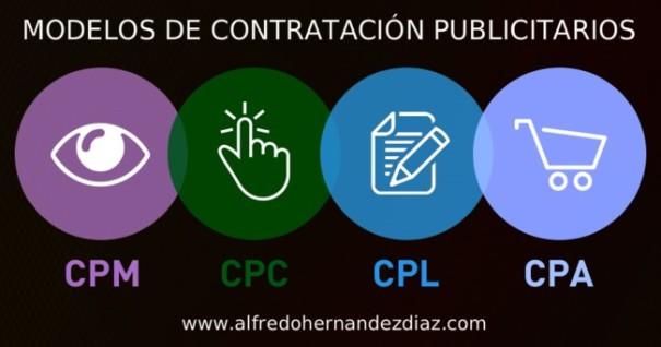 Modelos de Contratación Publicitarios