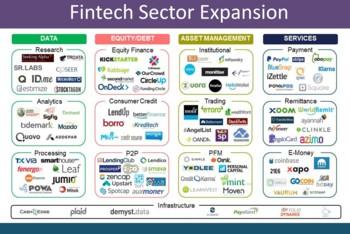 Fintech España: Qué es y cómo está el sector