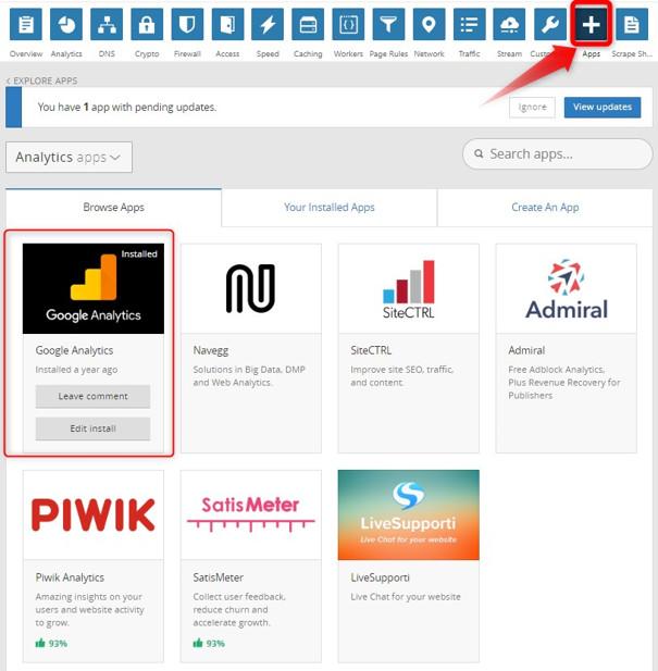 Acceder APP de Google Analytics en Cloudfare
